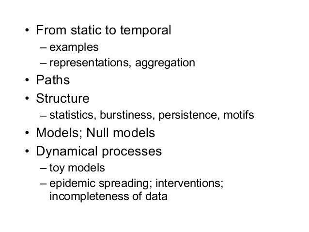 Temporal networks - Alain Barrat Slide 2