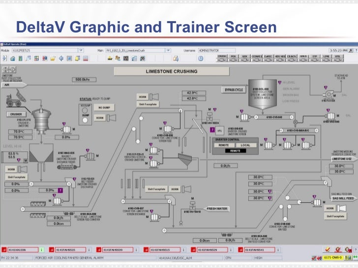 Barrick simulation with mimic presentation for Delta v architecture
