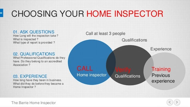 Role of a Public Health Inspector