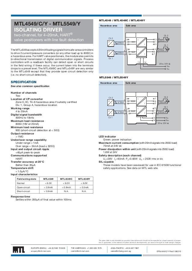MTL4549 / MTL4549C / MTL4549Y  MTL4549/C/Y - MTL5549/Y ISOLATING DRIVER  Hazardous area  two-channel, for 4–20mA, HART® va...