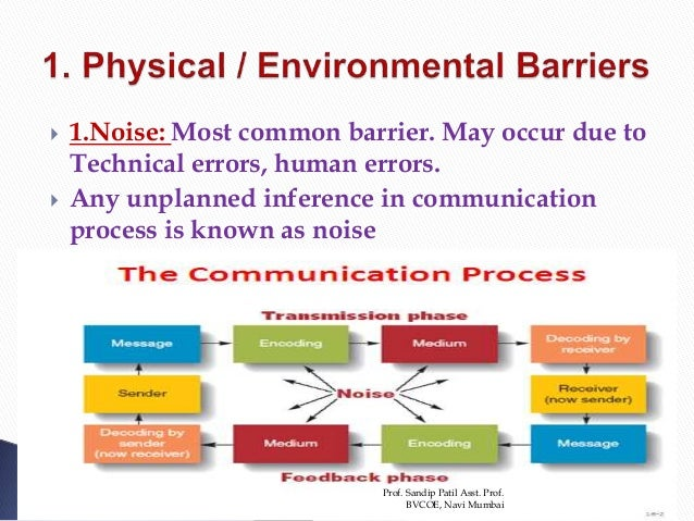 process personal physical and semantic barriers The impact of language barrier & cultural differences on restaurant  the issue of language barriers is particularly critical during  process, dimensions and.