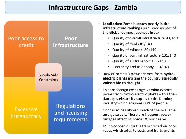 economic and business infrastructure barrier for This is a revision presentation covering examples of barriers ti economic growth  and  poor infrastructure human capital inadequacies primary product.