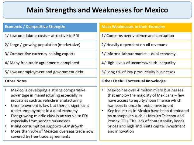 """growth and development of mexico Socio-economic development of mexico hlf """"space as a driver for socio- economic sustainable development"""" dubai   november 23, 2016."""
