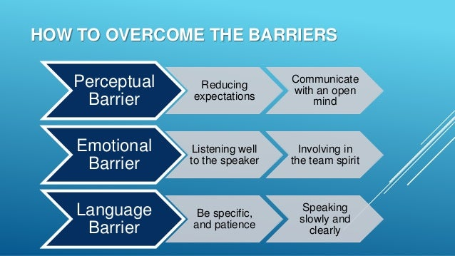 Understanding Cultural and Linguistic Barriers to Health Literacy