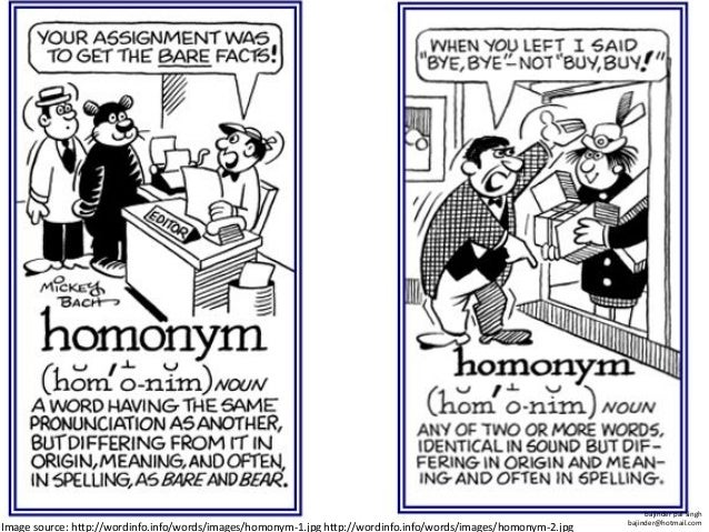 Barriers In Communication on Homograph And Homophone Venn Diagram