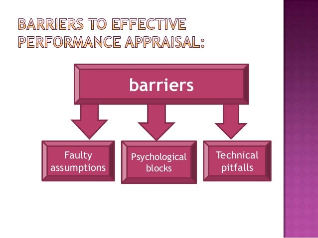 identify barriers and guidelines for effective performance appraisals Download and read oidentify barriers and guidelines for effective performance appraisals oidentify barriers and guidelines for effective performance appraisals.