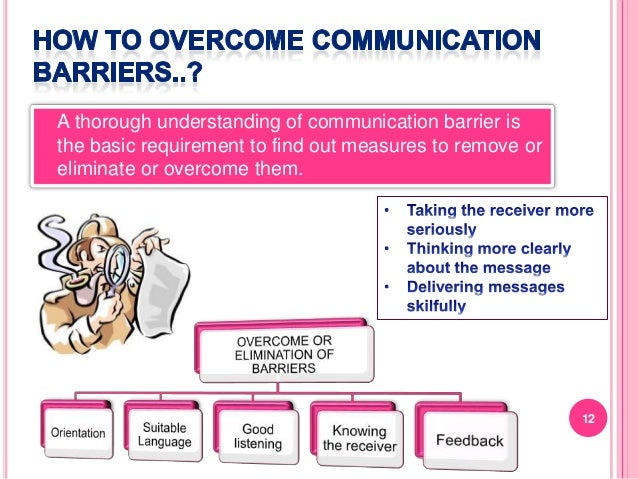 demonstrate ways to overcome barriers to communication Assignment 301 principles of communication in adult social care settings assignment 301 principles of communication in adult social care settings assignment overview in this assignment, you will complete tasks to demonstrate your knowledge of the importance of effective communication in adult social care settings, and ways to overcome barriers.