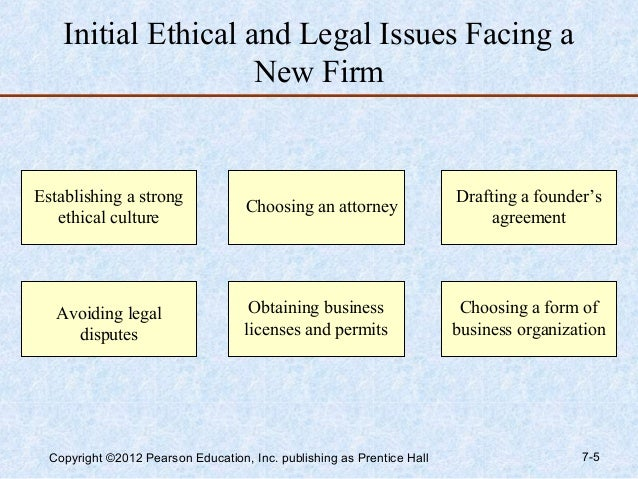 est1 ethical issues in business 310 2 12 ethical principles for business executives ethical values, translated into active language establishing standards or rules describing the kind of behavior an ethical person should and should not engage in, are ethical principles.