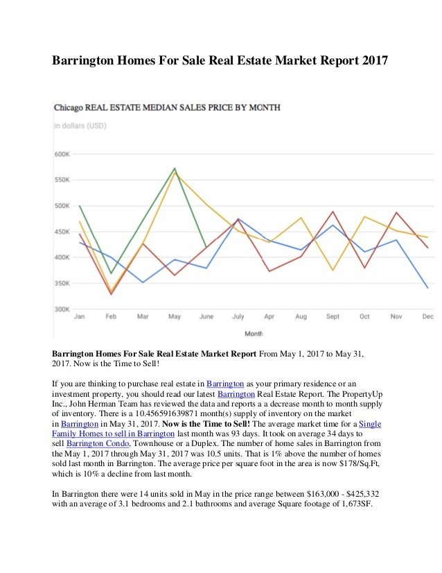 Barrington Homes For Sale Real Estate Market Report 2017 Barrington Homes For Sale Real Estate Market Report From May 1, 2...