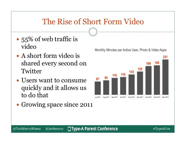 Integrating Short Form Video Into Your Content Strategy Type A Parent…