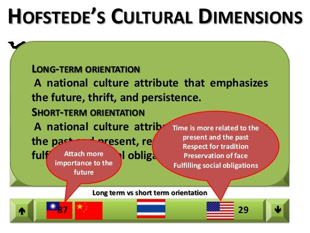 hofstede s cultural dimensions 3 countries essay Occur, can hofstede's social-cultural dimensions be used to both analyze and explain these changes as a functional culturally framed knowledge management tool initially, this essay will provide a context for hofstede's thesis that includes a description and.