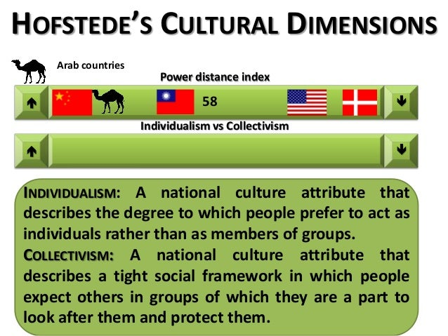 cultural models and cultural dimensions Related models fourteen principles the dutch academic, geert hofstede, based his five dimensions of culture hofstede classified a county's cultural attitudes.