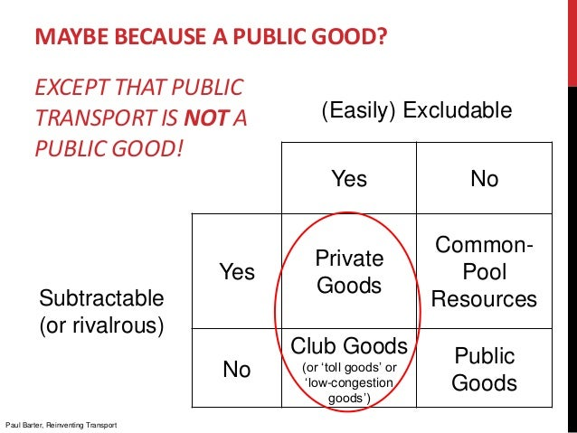 common goods, public goods, private goods, and natural monopolies essay Read what are the key reasons for government regulation of the private sector  for government regulation of the private  of natural monopolies.