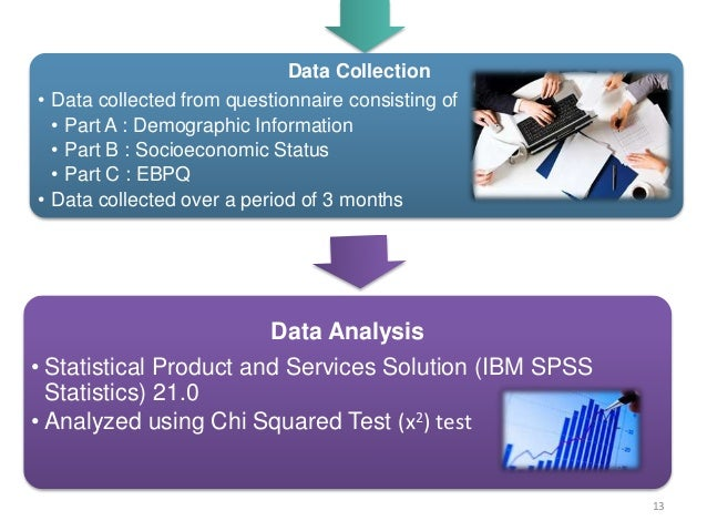 spss softdrink questionnaire The soft drink market such as carbonated beverages and 12 company profile:   the questionnaire: the best way to collect data is to personally administer   the data was analyzed with the help of statistical package spss.