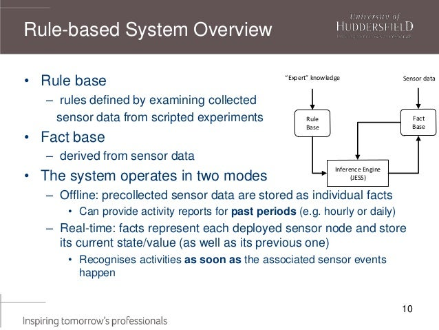 10 • Rule base – rules defined by examining collected sensor data from scripted experiments • Fact base – derived from sen...