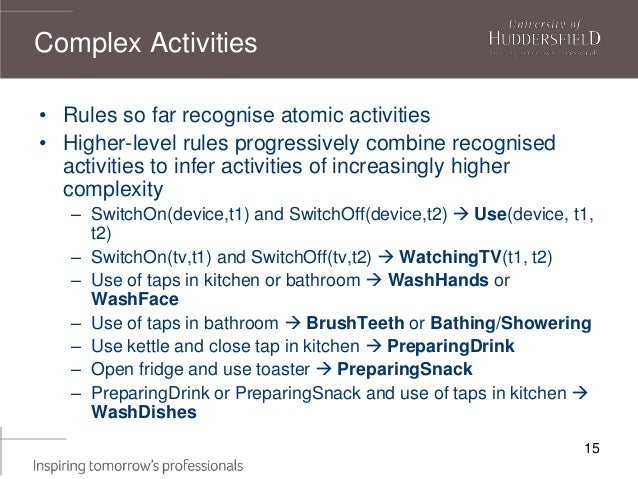 15 • Rules so far recognise atomic activities • Higher-level rules progressively combine recognised activities to infer ac...