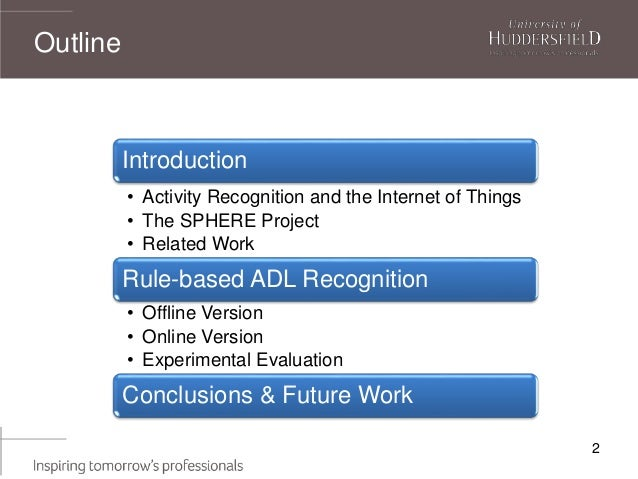 Outline 2 Introduction • Activity Recognition and the Internet of Things • The SPHERE Project • Related Work Rule-based AD...