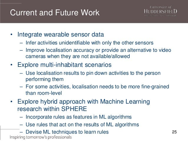 25 • Integrate wearable sensor data – Infer activities unidentifiable with only the other sensors – Improve localisation a...