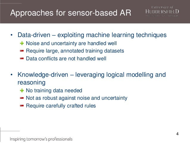 Approaches for sensor-based AR • Data-driven – exploiting machine learning techniques Noise and uncertainty are handled we...