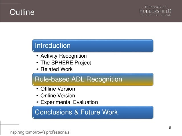 Outline 9 Introduction • Activity Recognition • The SPHERE Project • Related Work Rule-based ADL Recognition • Offline Ver...