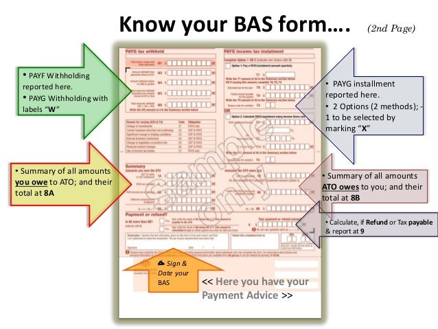 Bas business activity statement presentation payment methods 19 know your bas form wajeb