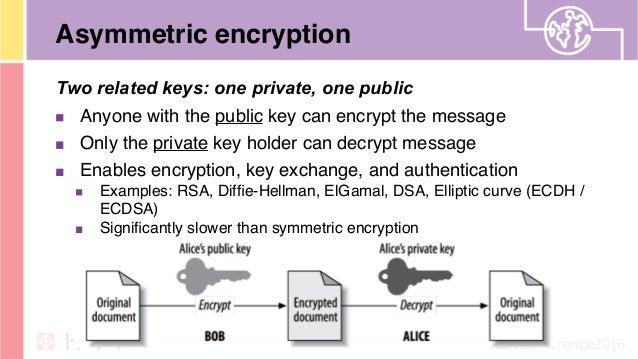 7 Asymmetric Encryption Two Related Keys