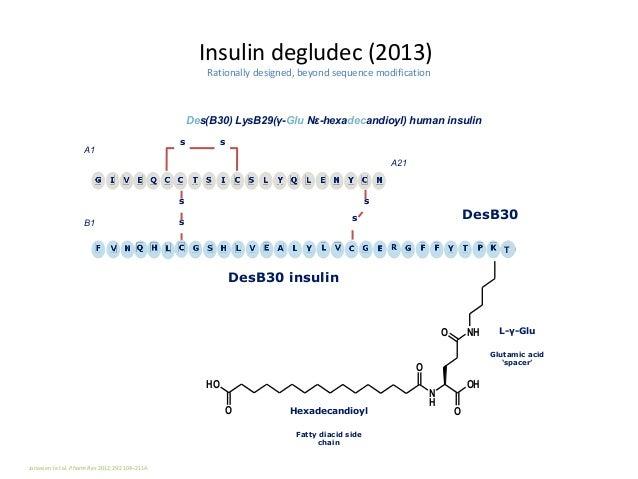 basal insulin in t2dm. Black Bedroom Furniture Sets. Home Design Ideas