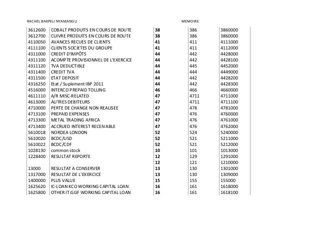 plan comptable syscohada pdf