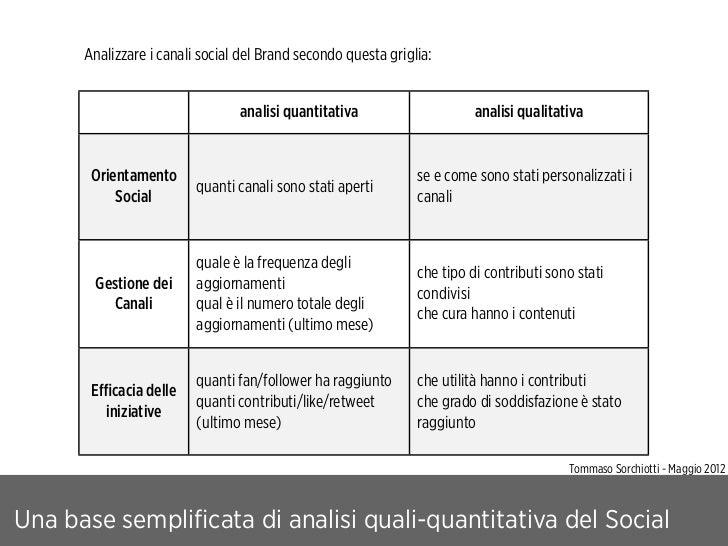 Tommaso Sorchiotti - Maggio 20123 elementi da valutare per *capire* una iniziativa Social