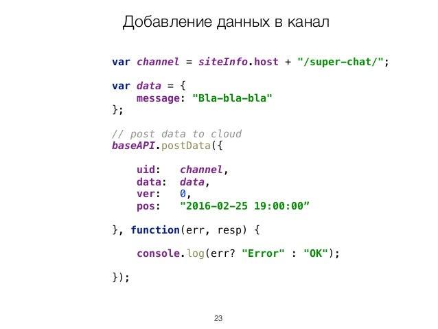 "Добавление данных в канал var channel = siteInfo.host + ""/super-chat/"";  var data = { message: ""Bla-bla-bla"" };  // ..."
