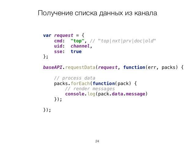 "Получение списка данных из канала var request = { cmd: ""top"", // ""top|nxt|prv|doc|old"" uid: channel, sse: true };  b..."
