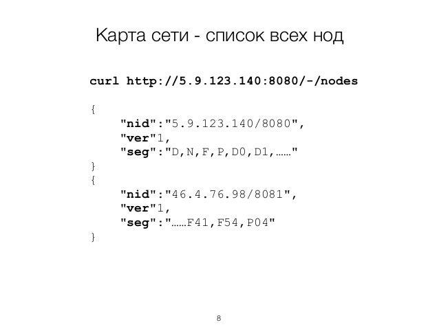 "Карта сети - список всех нод curl http://5.9.123.140:8080/-/nodes { ""nid"":""5.9.123.140/8080"", ""ver""1, ""seg"":""D,N,F,P,D0,D1..."