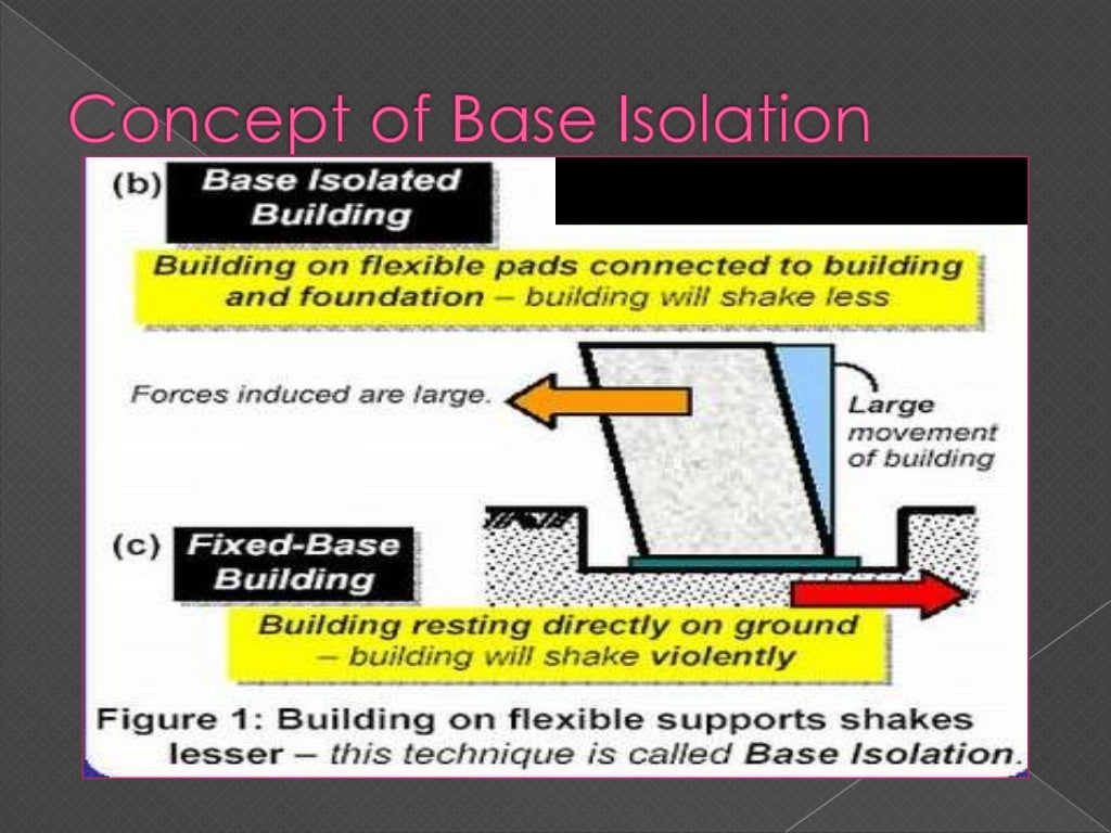 base-isolation-topic-as-per-jntu-syllabus-for-mtech-1st-year-structures-23-1024.jpg