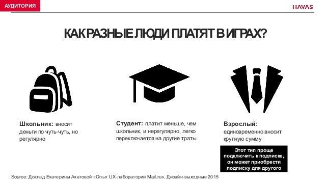 КАКРАЗНЫЕЛЮДИПЛАТЯТВИГРАХ? Школьник: вносит деньги по чуть-чуть, но регулярно Студент: платит меньше, чем школьник, и нере...