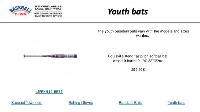 "BaseballTown.com Batting Gloves Baseball Bats Louisville Xeno fastpitch softball bat drop 10 barrel 2 1/4"" 32""/22oz 299.99..."