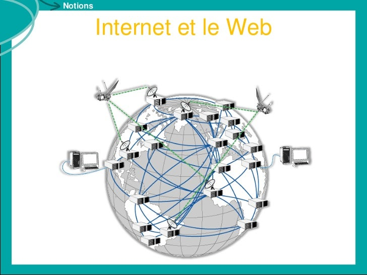 Notions          Internet et le Web