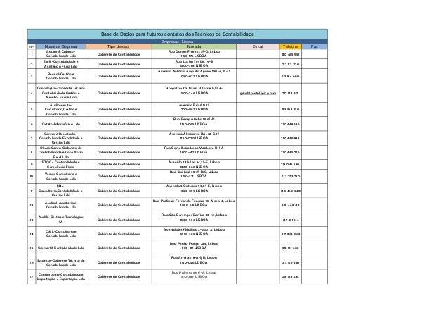 Base de Dados para futuros contatos dos Técnicos de Contabilidade                                                         ...