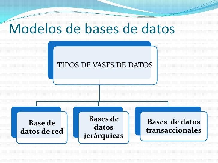 Base de datos Slide 3