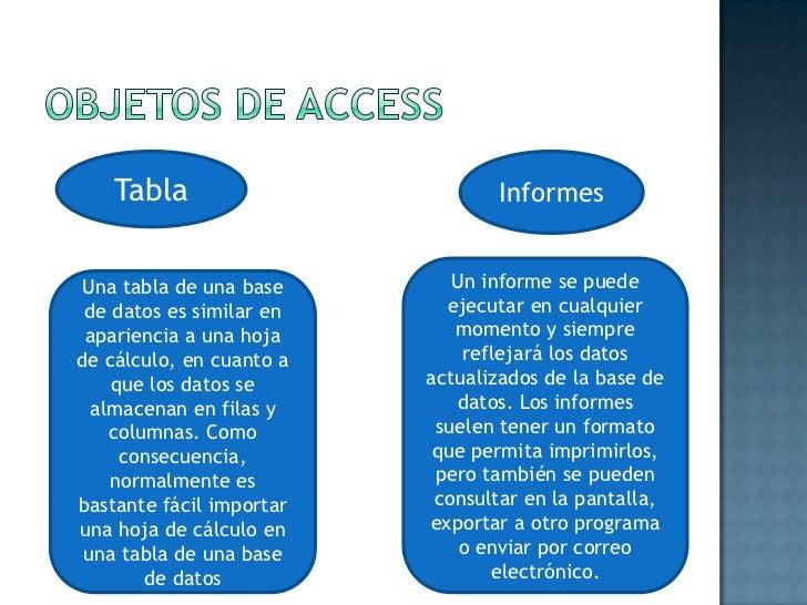 Determinar los campos necesariosTiene que decidir la información que desea incluir en cada tabla. Cada categoría de inf...