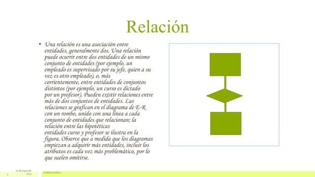 Relación• Una relación es una asociación entreentidades, generalmente dos. Una relaciónpuede ocurrir entre dos entidades d...