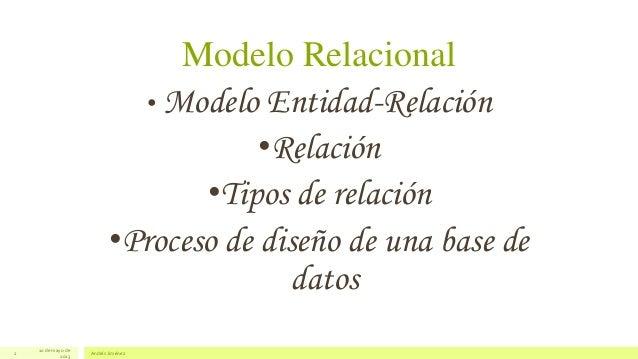 Modelo Relacional• Modelo Entidad-Relación•Relación•Tipos de relación•Proceso de diseño de una base dedatos10 de mayo de20...