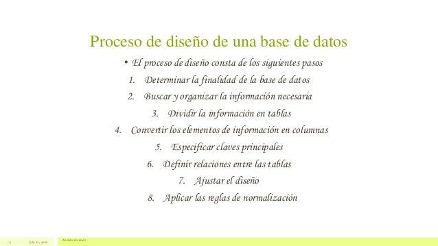 Proceso de diseño de una base de datos• El proceso de diseño consta de los siguientes pasos1. Determinar la finalidad de l...