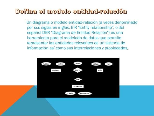 Defina el modelo entidad-relaciónDefina el modelo entidad-relación Un diagrama o modelo entidad-relación (a veces denomina...