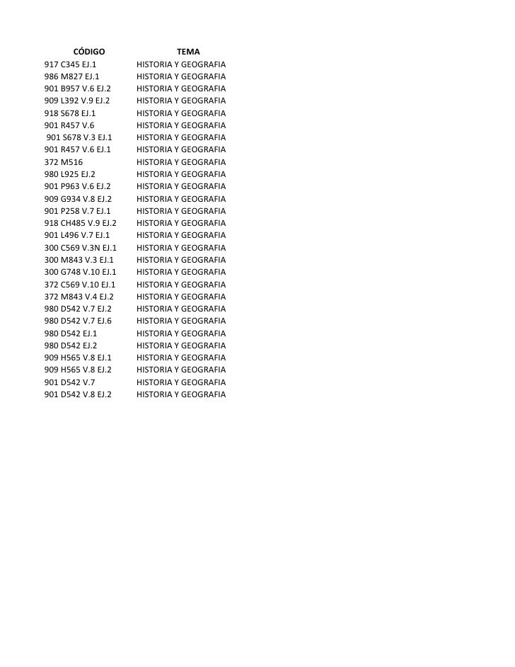 CÓDIGO                  TEMA 917 C345 EJ.1        HISTORIA Y GEOGRAFIA 986 M827 EJ.1        HISTORIA Y GEOGRAFIA 901 B957 ...