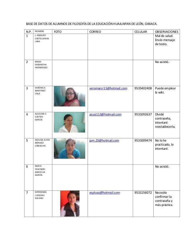 BASE DE DATOS DE ALUMNOS DE FILOSOFÍA DE LA EDUCACIÓN HUAJUAPAN DE LEÓN, OAXACA.N.P. NOMBRE FOTO CORREO CELULAR OBSERVACIO...