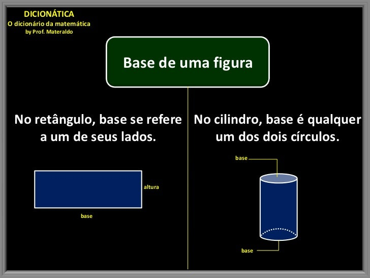 DICIONÁTICAO dicionário da matemática     by Prof. Materaldo                                 Base de uma figura  No retâng...