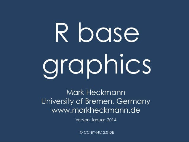 R base graphics Mark Heckmann University of Bremen, Germany www.markheckmann.de Version Januar, 2014 © CC BY-NC 2.0 DE