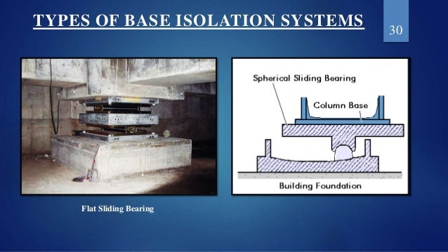 Base isolation of structures