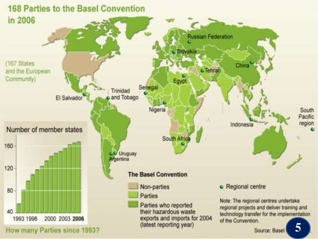 ewaste and the basel convention The basel convention on the control of transboundary movements of hazardous wastes and their disposal was brought into force in 1992 in order to prevent the transportation of hazardous wastes to developing countries.