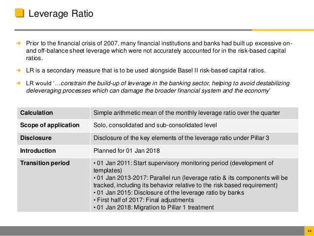 risk capital adequacy and basel iii Basel-iiipdf - download as pdf of the basel ii capital adequacy 1 capital of 5 for credit risk + market risk + operational risk) on an ongoing basis (basel.